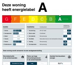 Het nieuwe Energielabel 2021